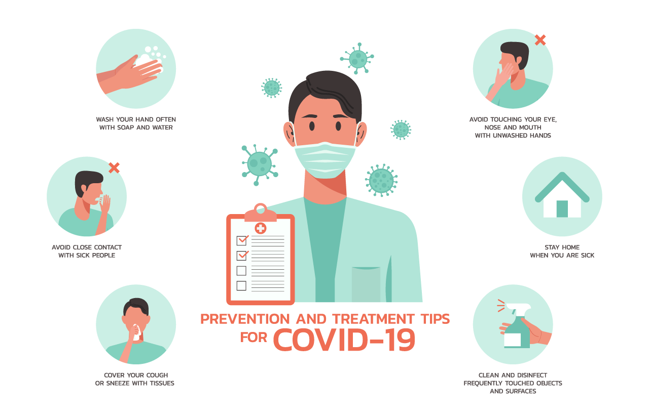 covid19 prevention tips